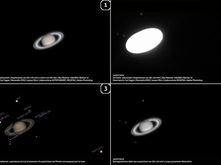 Sky-Watcher Newton 200/800 F4 QUATTRO - Saturno