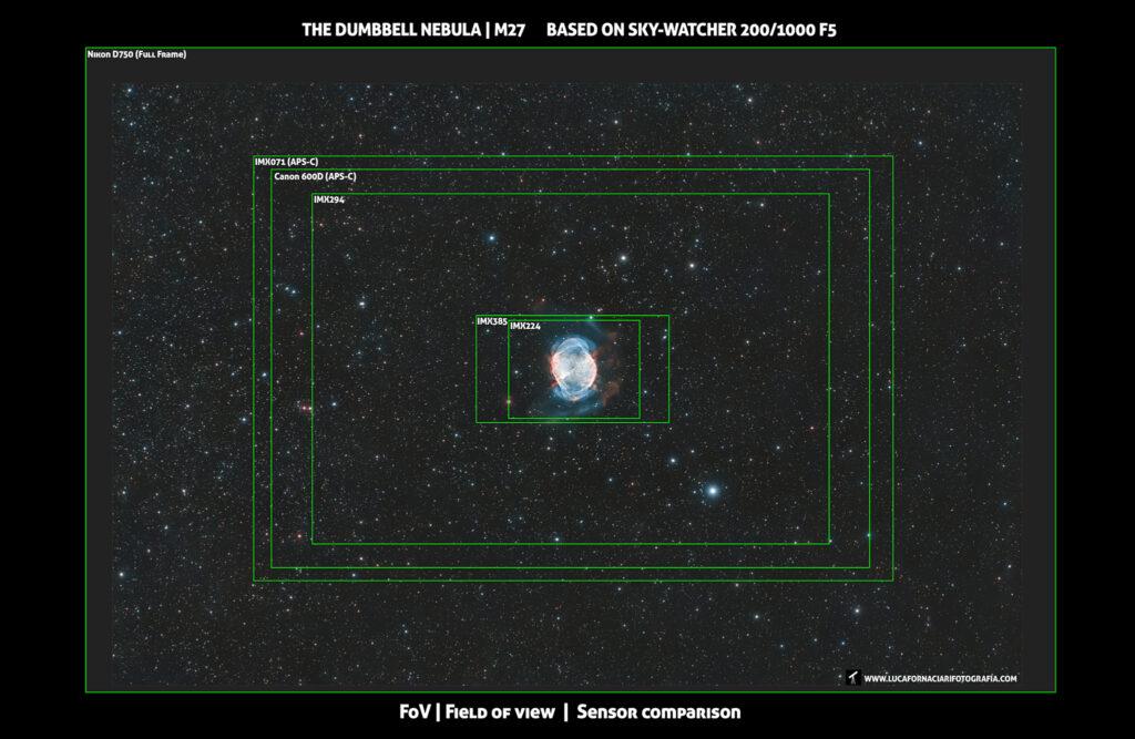 Nebulosa Planetaria Manubrio M27 fov field of view comparison confronto