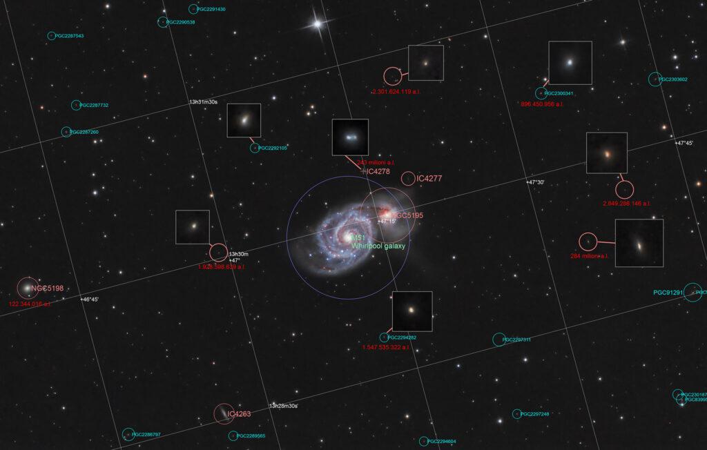 Astrofotografia su M51 la galassia Vortice Galassia Vortice M 51 con annotazioni astrometriche e distanza delle galassie