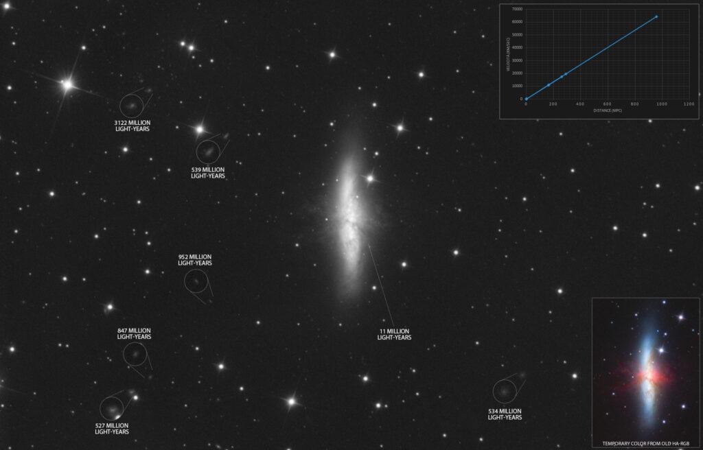 Galassia Sigaro M82 in luminanza con Tecnosky RC10 e QHY 268M cmos monocromatica mono camera h-alpha rc 10'' 254mm Calcolare la distanza delle galassie nelle immagini di astrofotografia