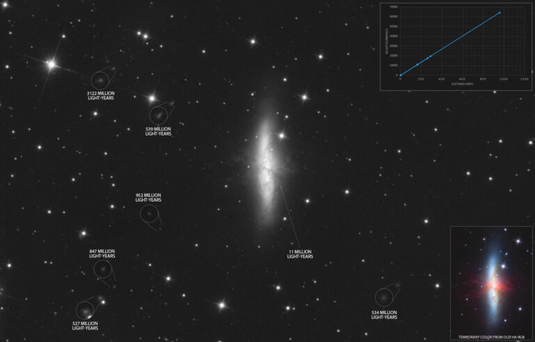 Galassia Sigaro M82 in luminanza con Tecnosky RC10 e QHY 268M cmos monocromatica mono camera h-alpha rc 10'' 254mm